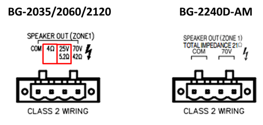 BG-2240D-AM Spec Difference
