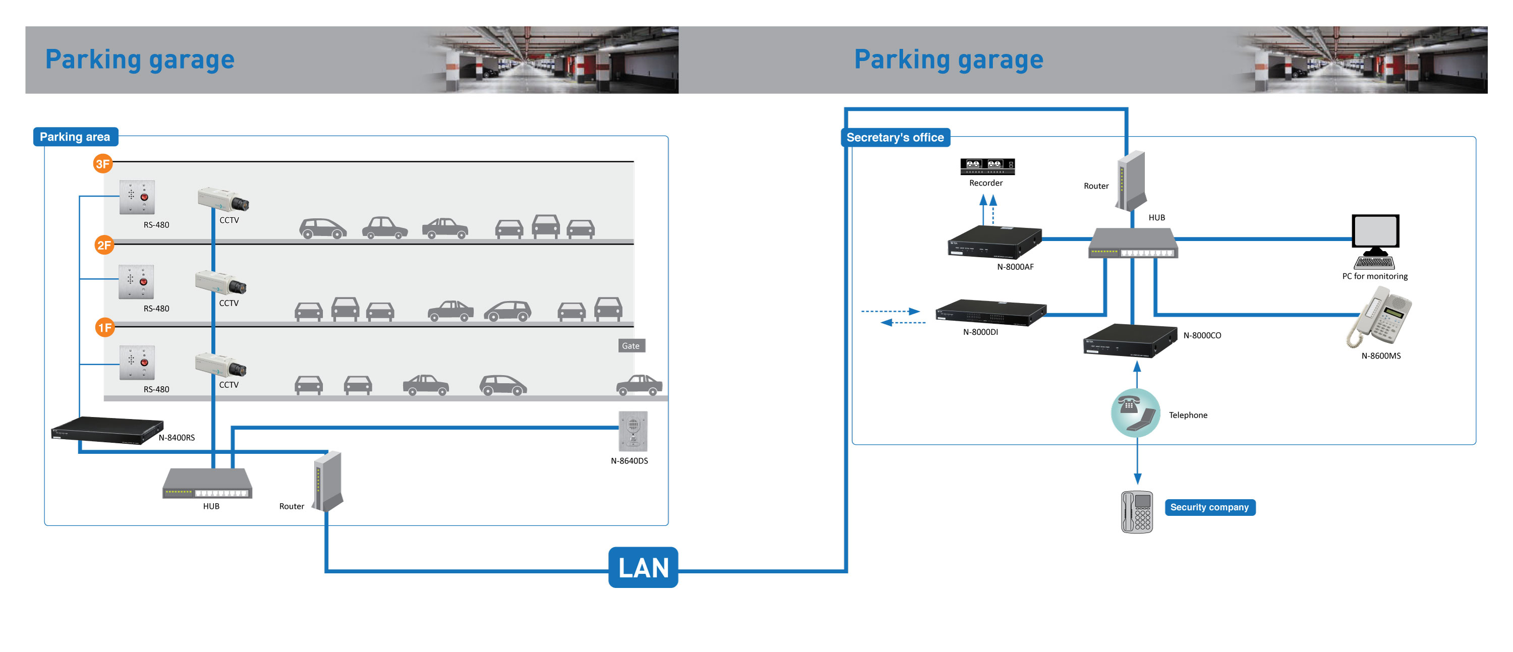 N-8000 Application for a Parking Lot