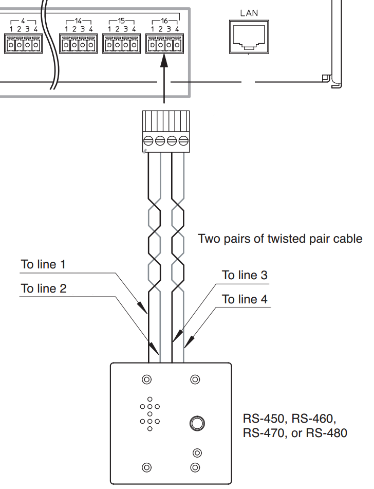 Twisted pair cabling